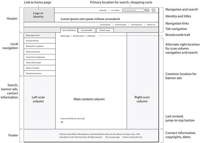 Coap Coap 2100 Web Design Edutech Wiki